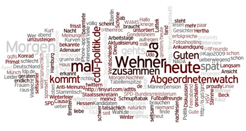 wahl-wordpress-wordle1