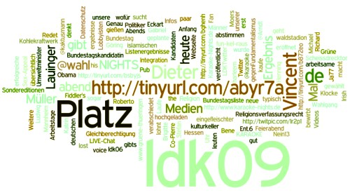 wahl-wordpress-wordle2