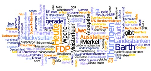 wahl-wordpress-wordle3