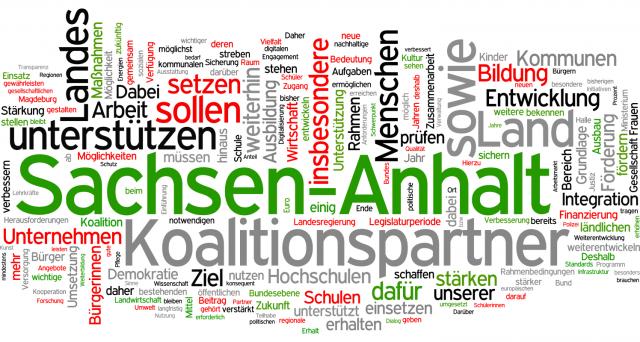 Wordle Sachsen-Anhalt