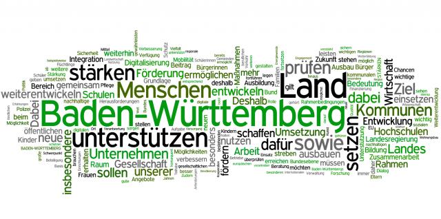 Wordle Baden-Württemberg